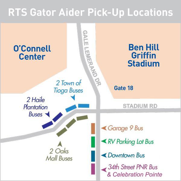 Gator Aider Stadium Pickup Locations
